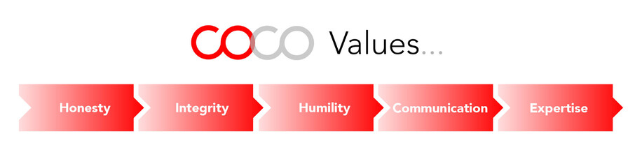 COCO Values, honesty, integrity, humility, communication, expertise
