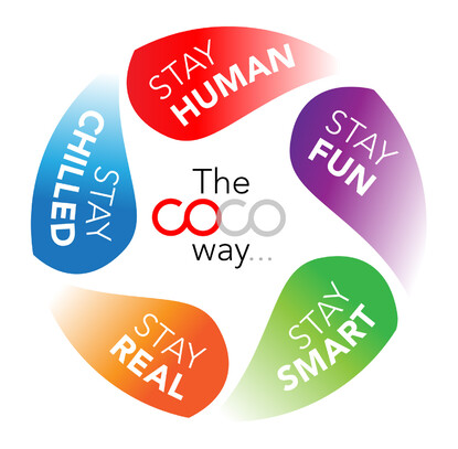 Graph of The COCO way, stay human, stay fun, stay smart, stay chilled, stay real